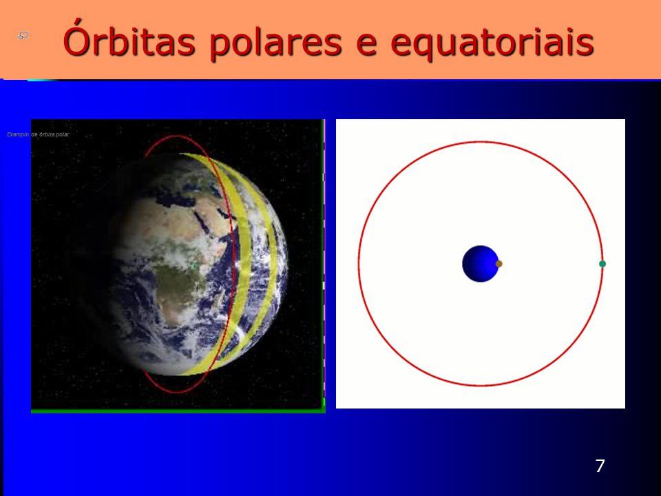 Órbitas polares e equatoriais