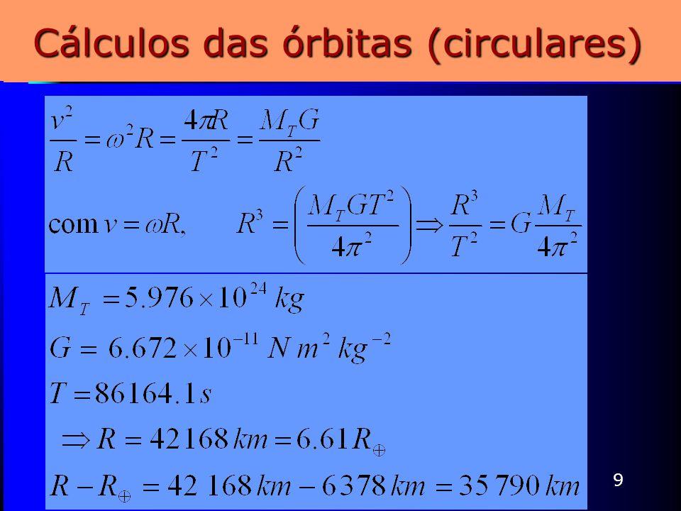 Cálculos das órbitas (circulares)