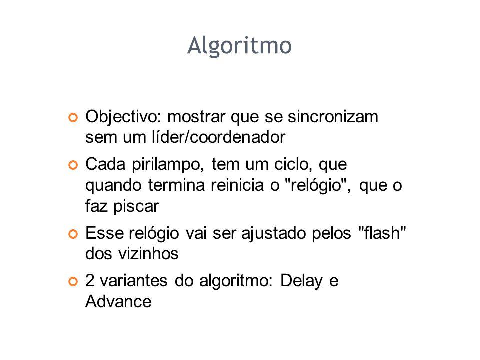 01-04-2017 Algoritmo. Objectivo: mostrar que se sincronizam sem um líder/coordenador.