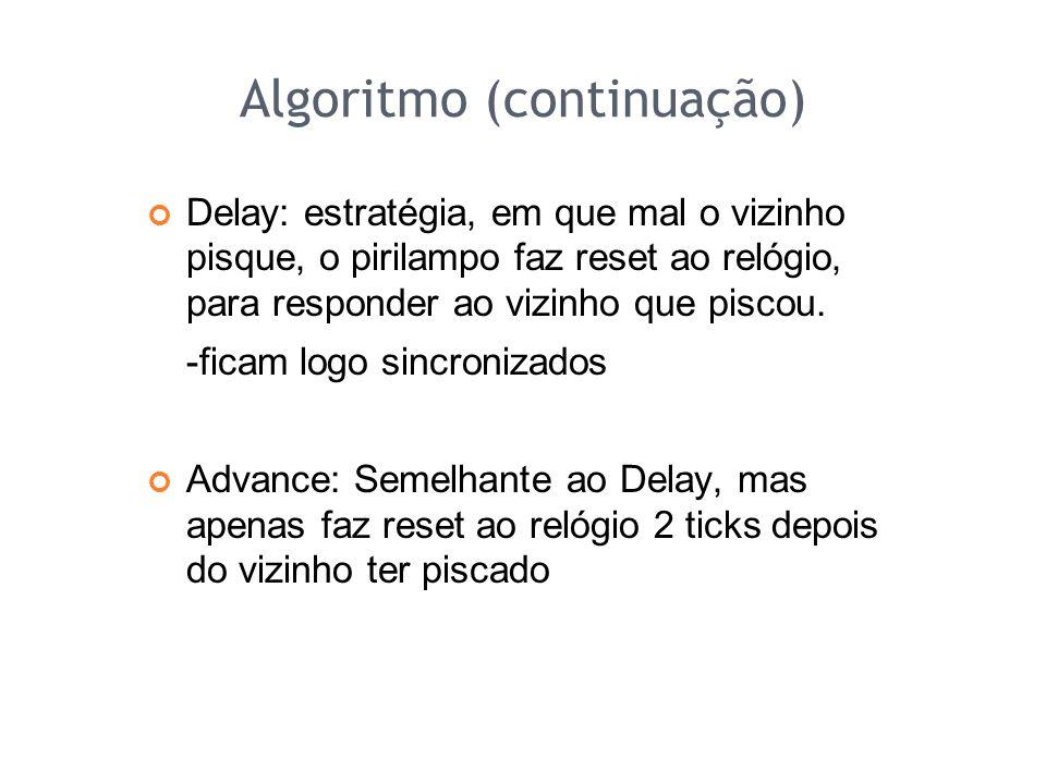 Algoritmo (continuação)