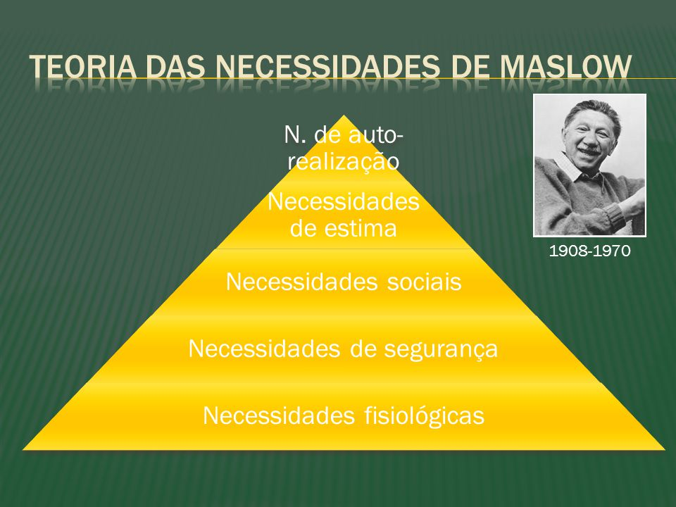 Teoria das necessidades de Maslow