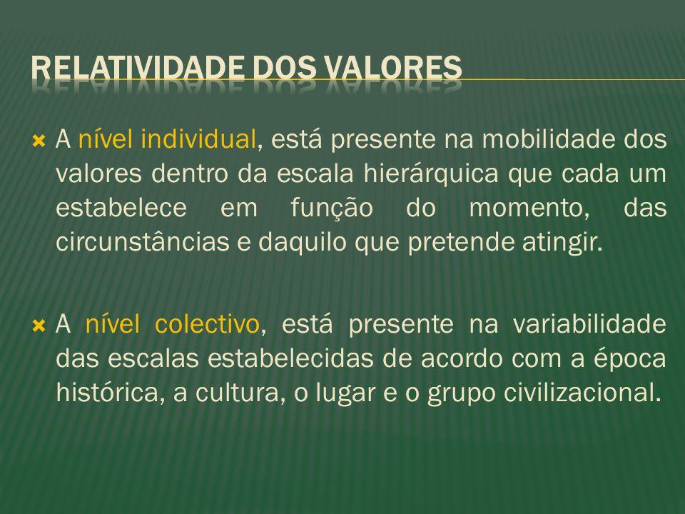 Relatividade dos valores