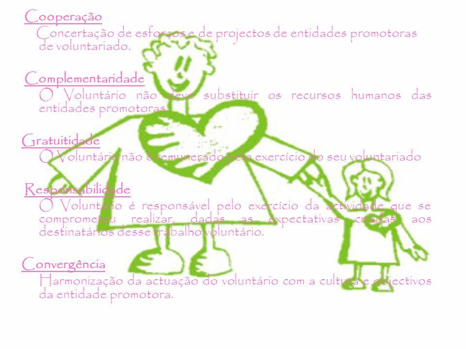 Cooperação Concertação de esforços e de projectos de entidades promotoras de voluntariado. Complementaridade.
