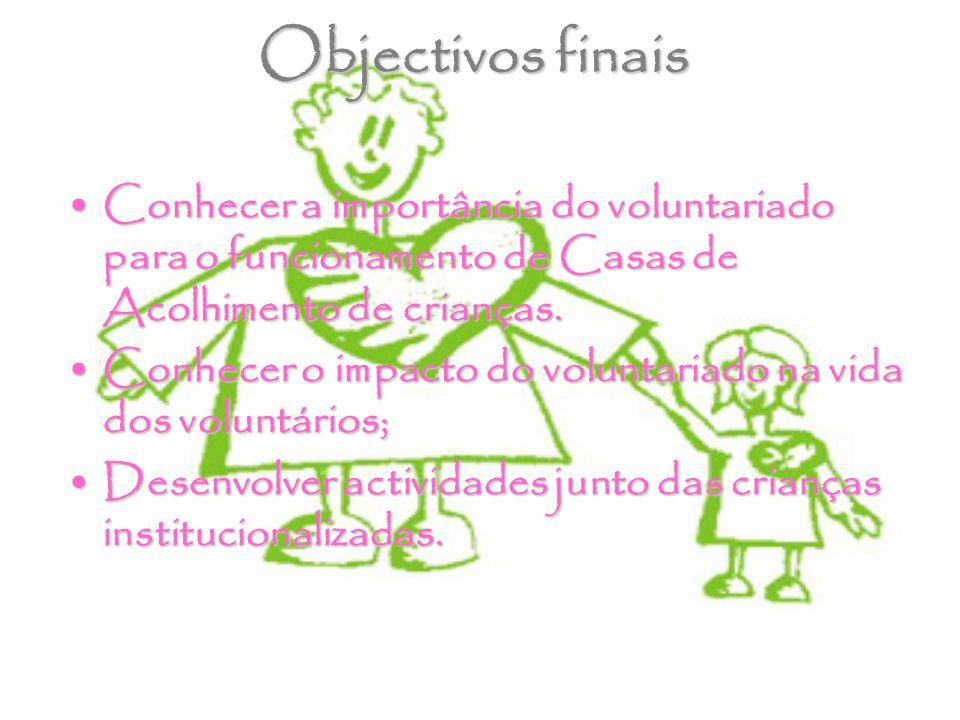 Objectivos finais Conhecer a importância do voluntariado para o funcionamento de Casas de Acolhimento de crianças.