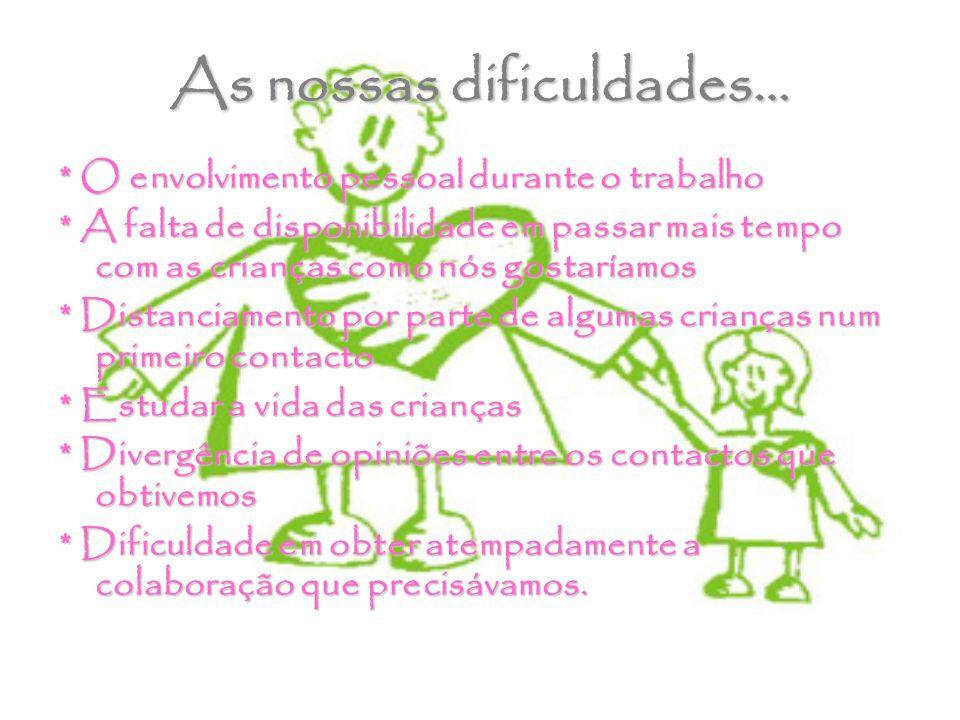 As nossas dificuldades…