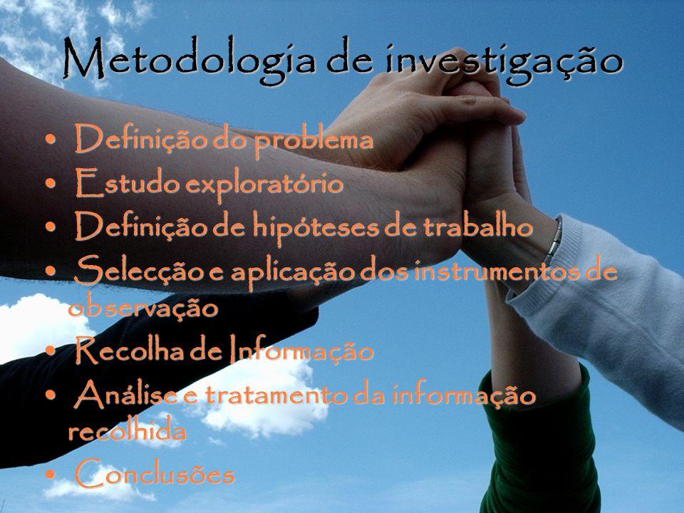 Metodologia de investigação