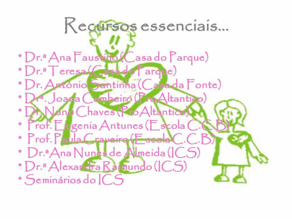 Recursos essenciais… * Dr.ª Ana Faustino (Casa do Parque)