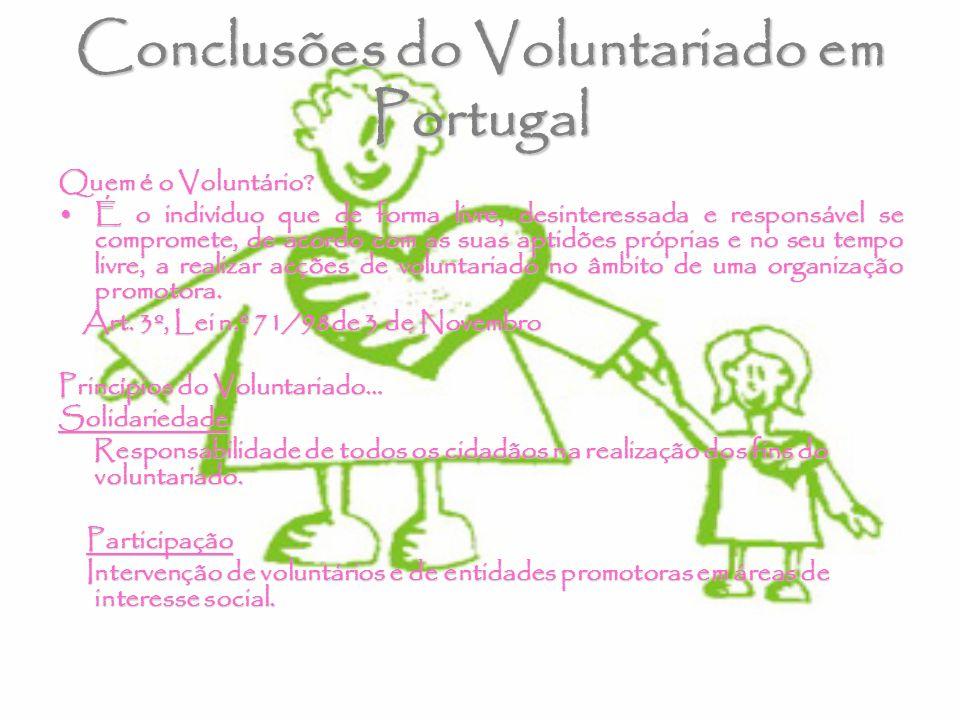 Conclusões do Voluntariado em Portugal