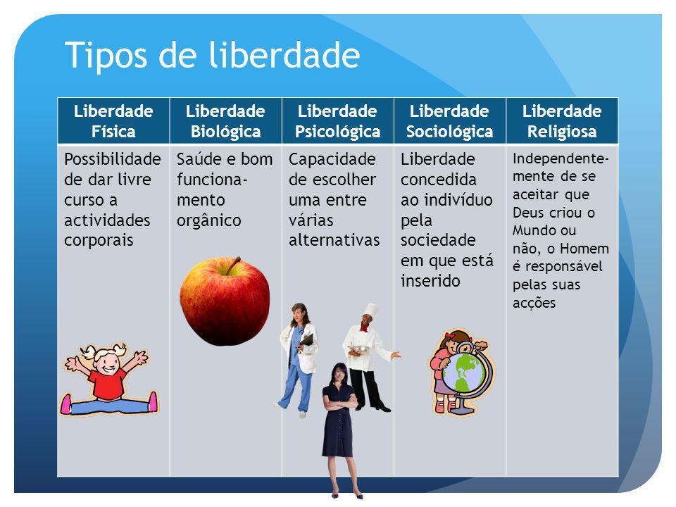 Liberdade Psicológica Liberdade Sociológica
