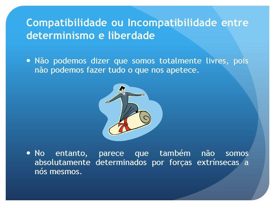 Compatibilidade ou Incompatibilidade entre determinismo e liberdade