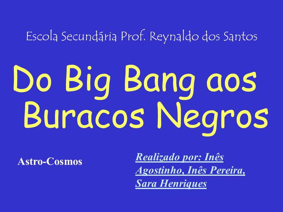 Escola Secundária Prof. Reynaldo dos Santos