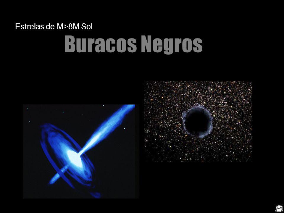 Estrelas de M>8M Sol Buracos Negros