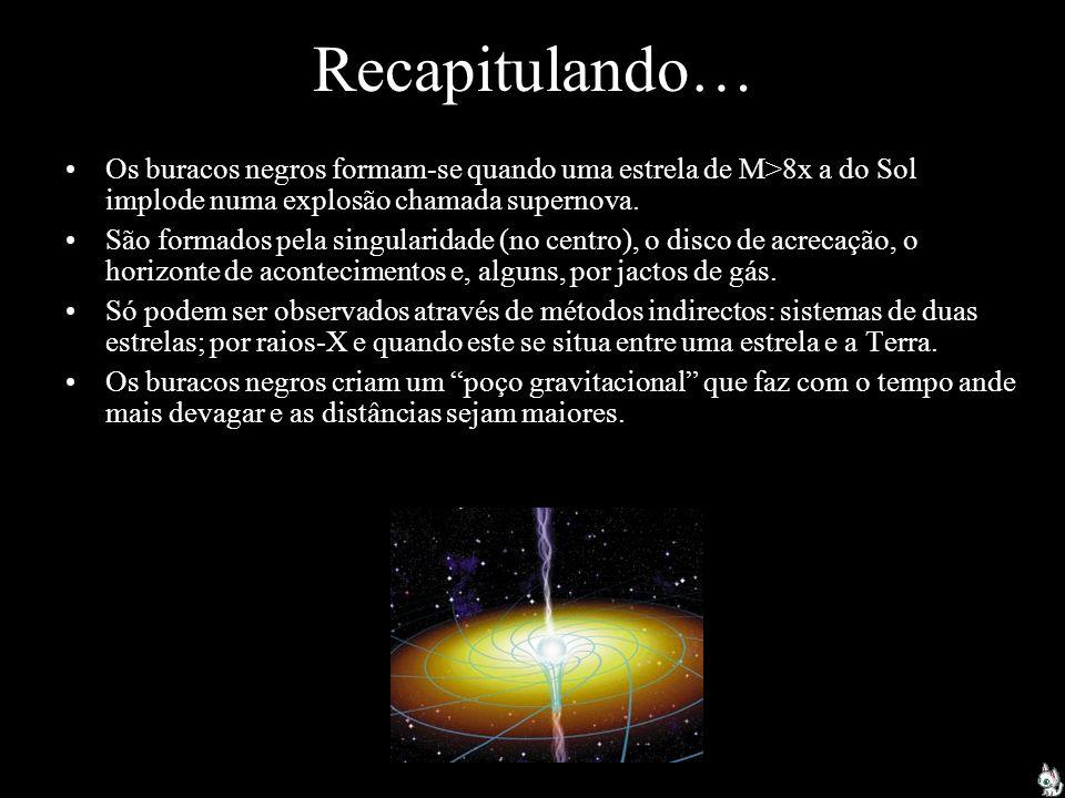 Recapitulando… Os buracos negros formam-se quando uma estrela de M>8x a do Sol implode numa explosão chamada supernova.