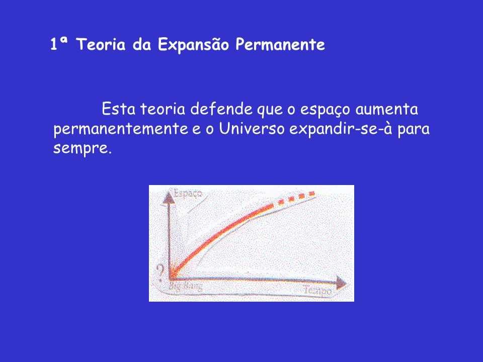 1ª Teoria da Expansão Permanente