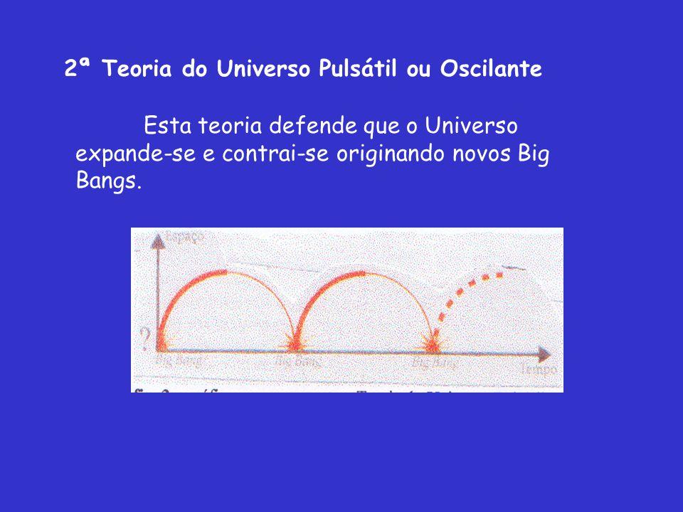2ª Teoria do Universo Pulsátil ou Oscilante