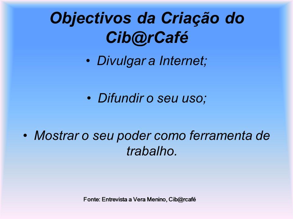 Objectivos da Criação do Cib@rCafé
