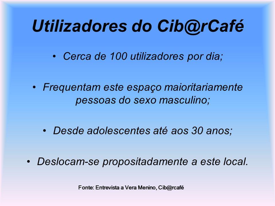 Utilizadores do Cib@rCafé