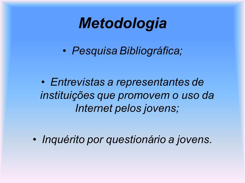 Metodologia Pesquisa Bibliográfica;