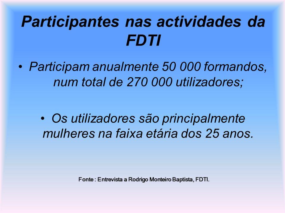 Participantes nas actividades da FDTI