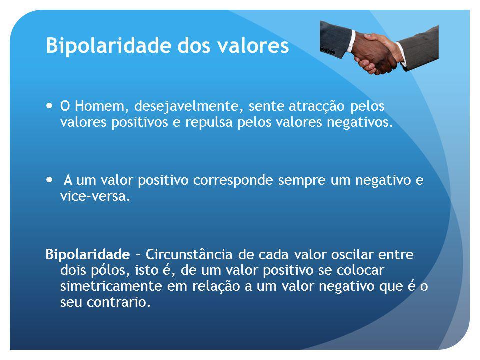 Bipolaridade dos valores