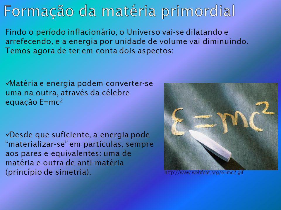 Formação da matéria primordial