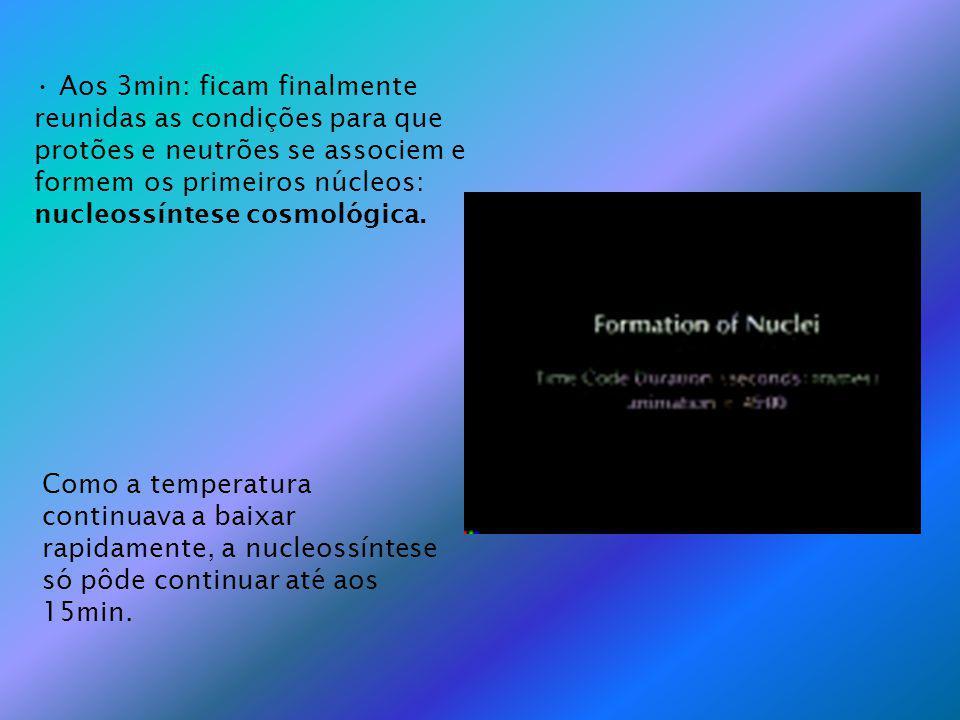 • Aos 3min: ficam finalmente reunidas as condições para que protões e neutrões se associem e formem os primeiros núcleos: nucleossíntese cosmológica.