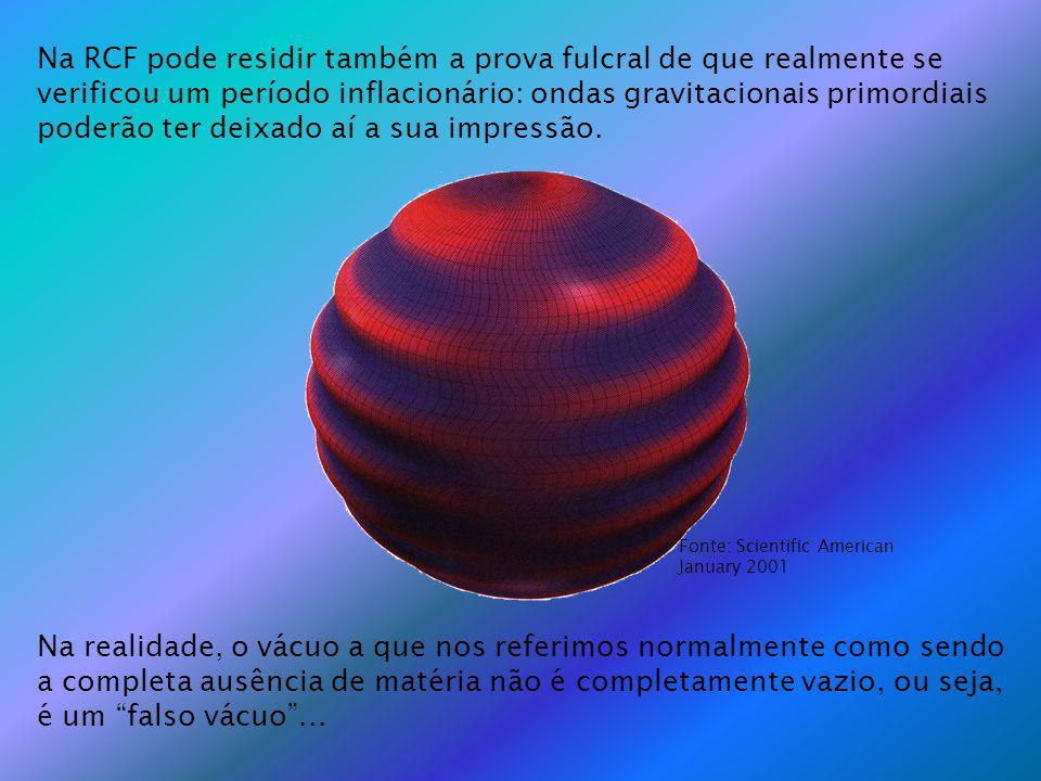 Na RCF pode residir também a prova fulcral de que realmente se verificou um período inflacionário: ondas gravitacionais primordiais poderão ter deixado aí a sua impressão.