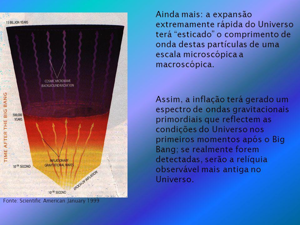 Ainda mais: a expansão extremamente rápida do Universo terá esticado o comprimento de onda destas partículas de uma escala microscópica a macroscópica.