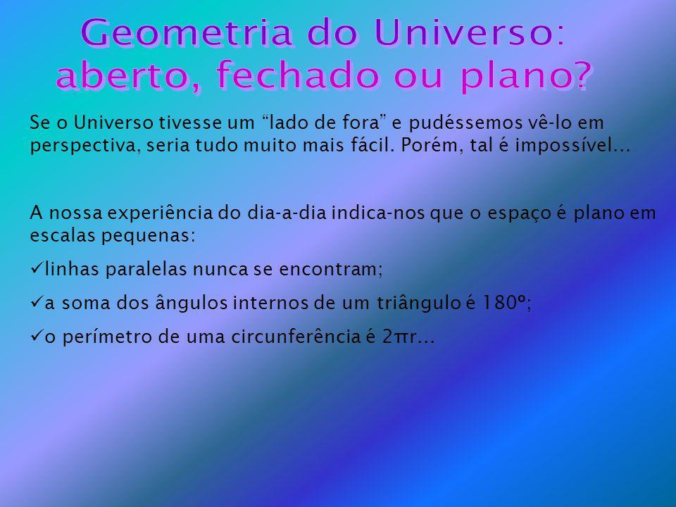 Geometria do Universo: aberto, fechado ou plano