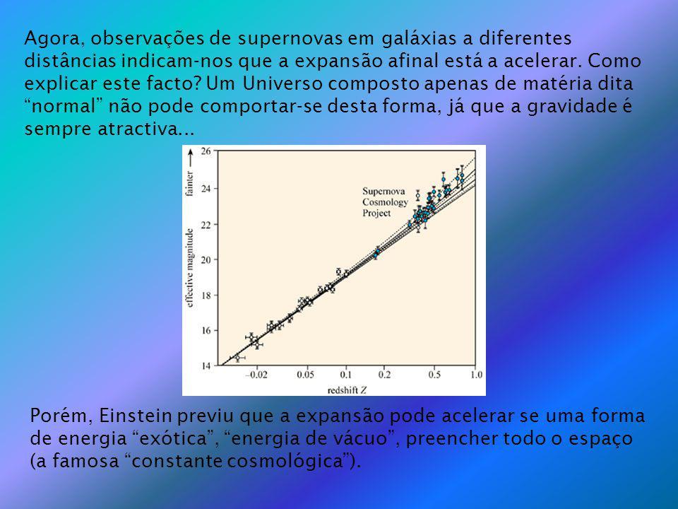 Agora, observações de supernovas em galáxias a diferentes distâncias indicam-nos que a expansão afinal está a acelerar. Como explicar este facto Um Universo composto apenas de matéria dita normal não pode comportar-se desta forma, já que a gravidade é sempre atractiva...