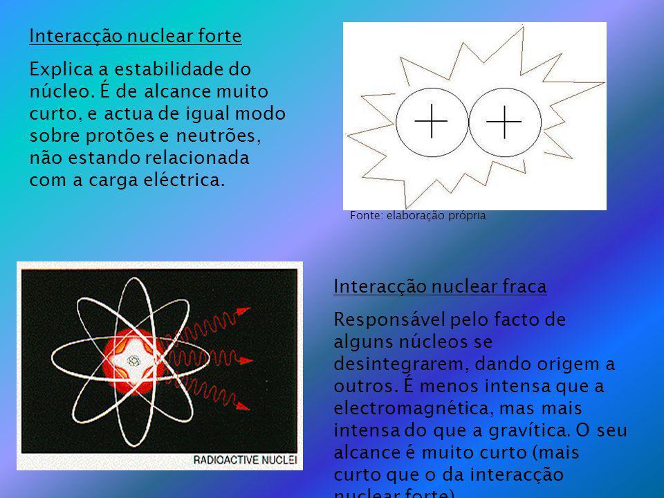 Interacção nuclear forte
