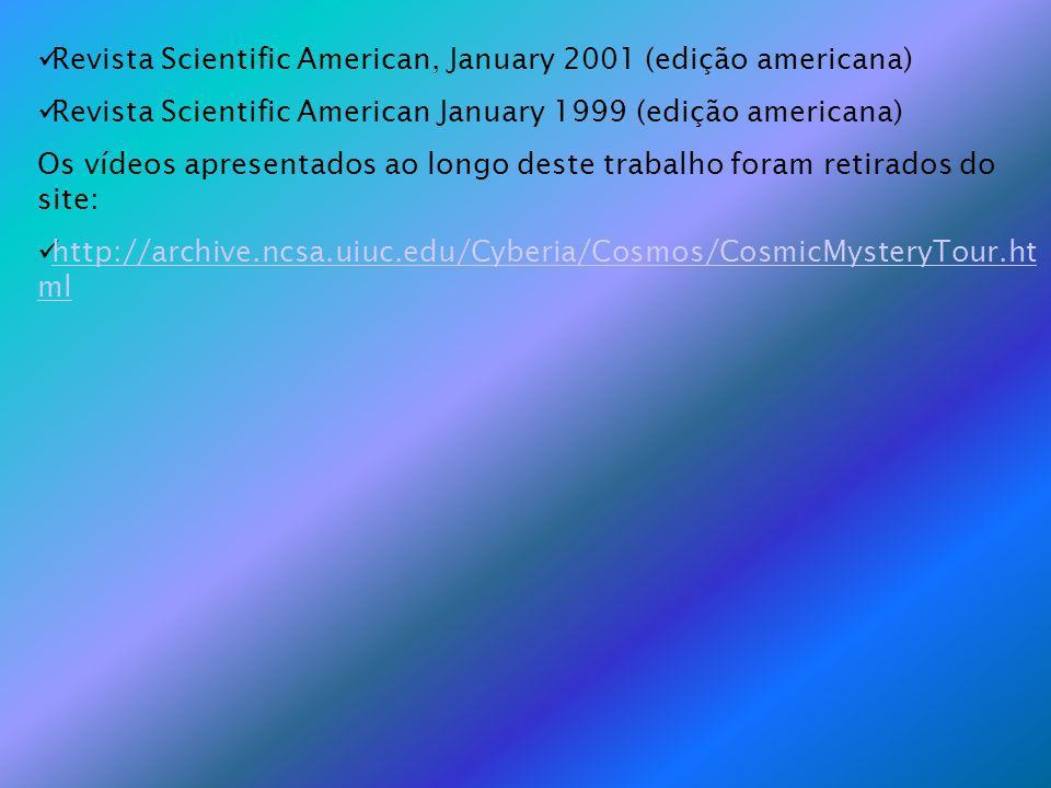 Revista Scientific American, January 2001 (edição americana)