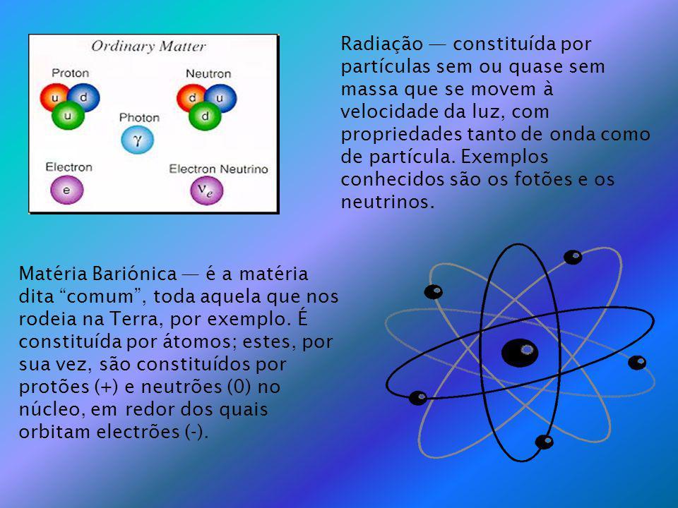 Radiação — constituída por partículas sem ou quase sem massa que se movem à velocidade da luz, com propriedades tanto de onda como de partícula. Exemplos conhecidos são os fotões e os neutrinos.
