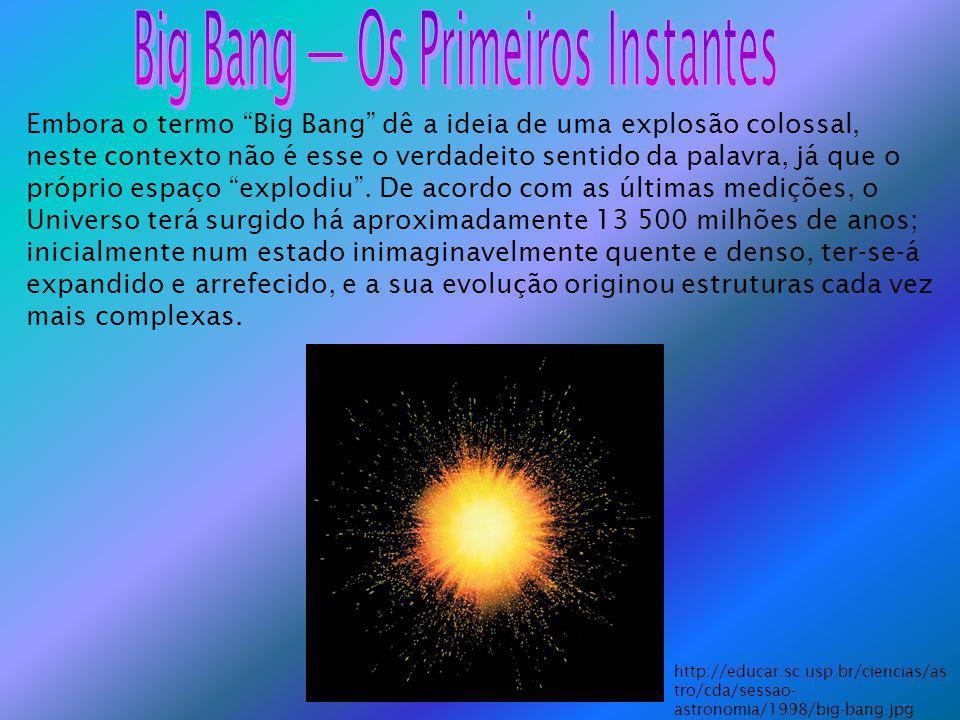 Big Bang — Os Primeiros Instantes