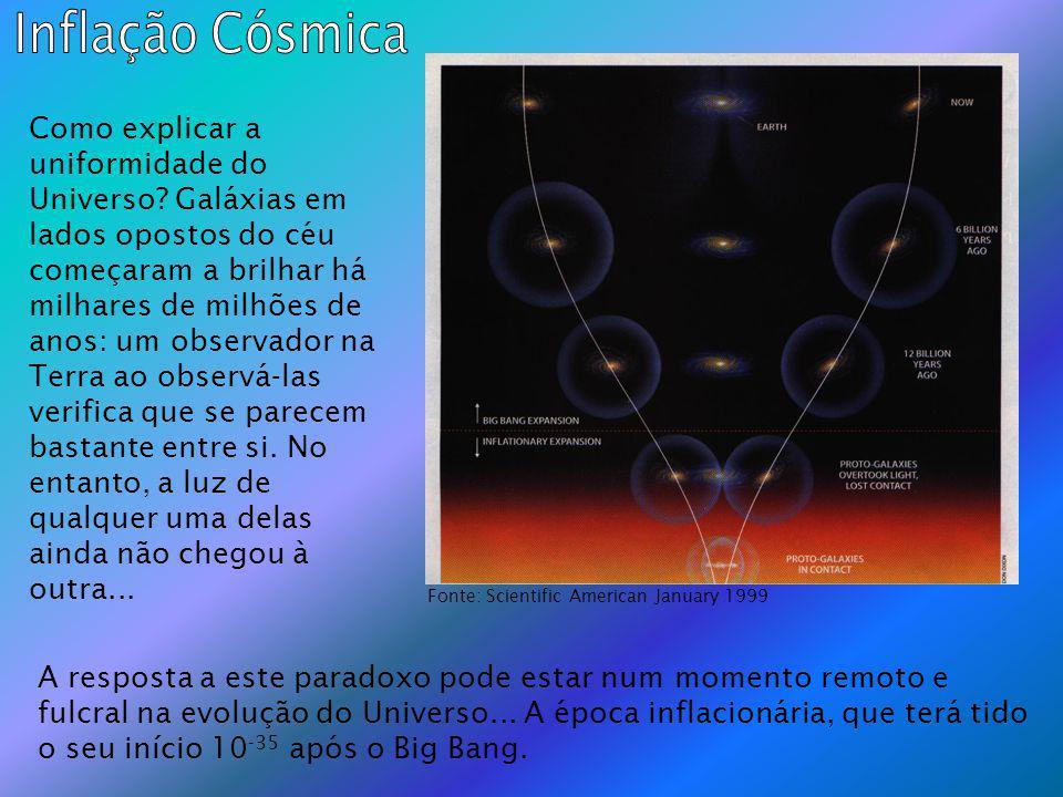 Inflação Cósmica