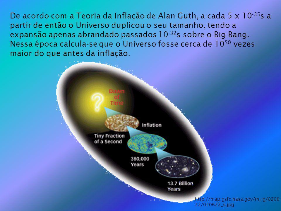 De acordo com a Teoria da Inflação de Alan Guth, a cada 5 x 10-35s a partir de então o Universo duplicou o seu tamanho, tendo a expansão apenas abrandado passados 10-32s sobre o Big Bang. Nessa época calcula-se que o Universo fosse cerca de 1050 vezes maior do que antes da inflação.