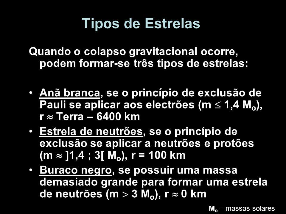 Tipos de Estrelas Quando o colapso gravitacional ocorre, podem formar-se três tipos de estrelas: