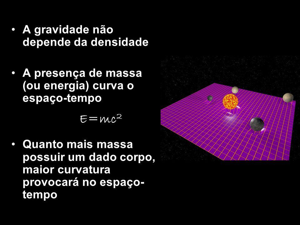 E=mc2 A gravidade não depende da densidade