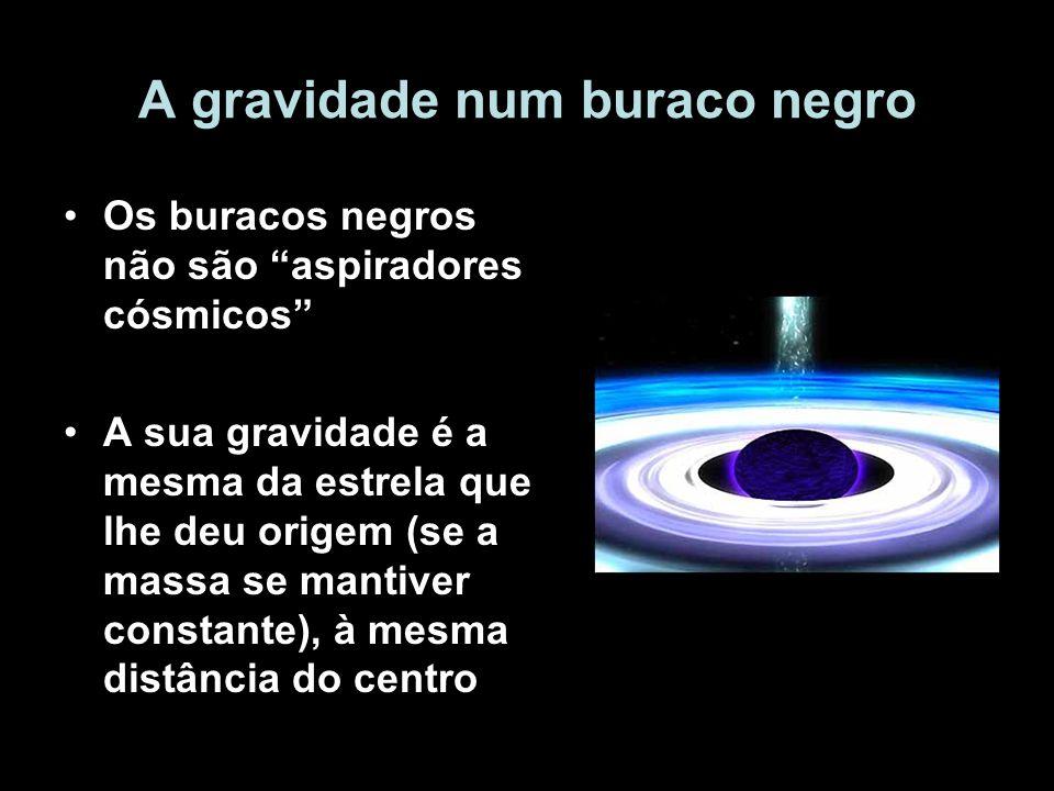 A gravidade num buraco negro