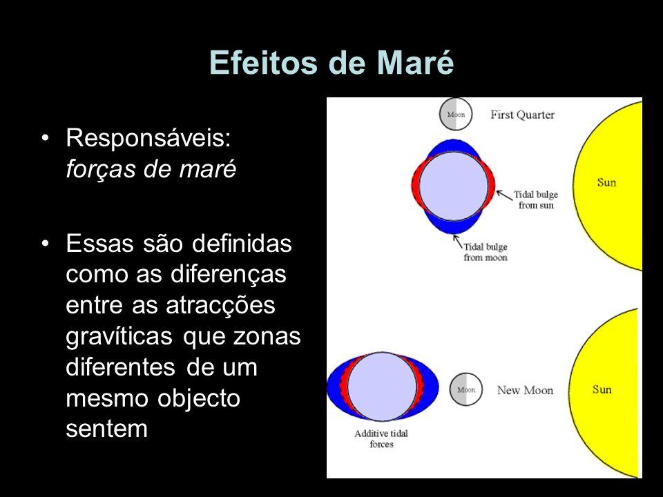 Efeitos de Maré Responsáveis: forças de maré