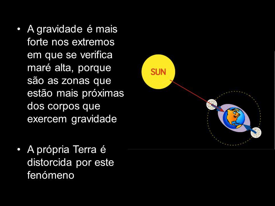 A própria Terra é distorcida por este fenómeno