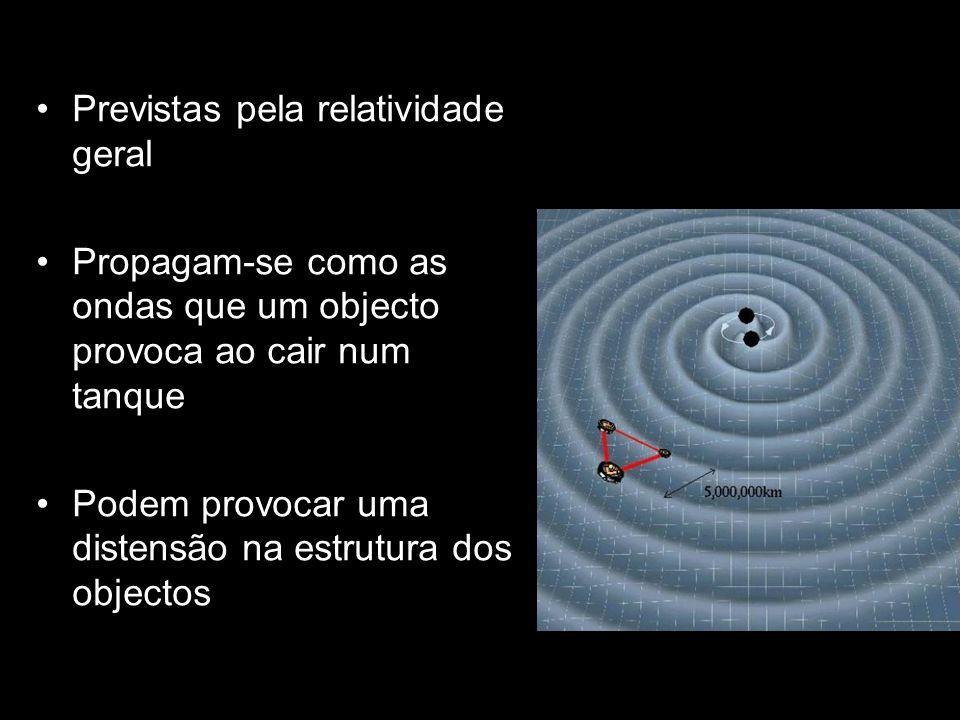 Previstas pela relatividade geral