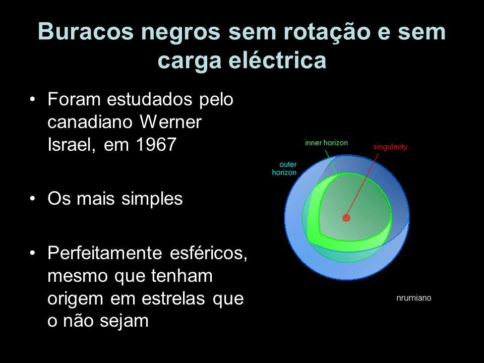 Buracos negros sem rotação e sem carga eléctrica