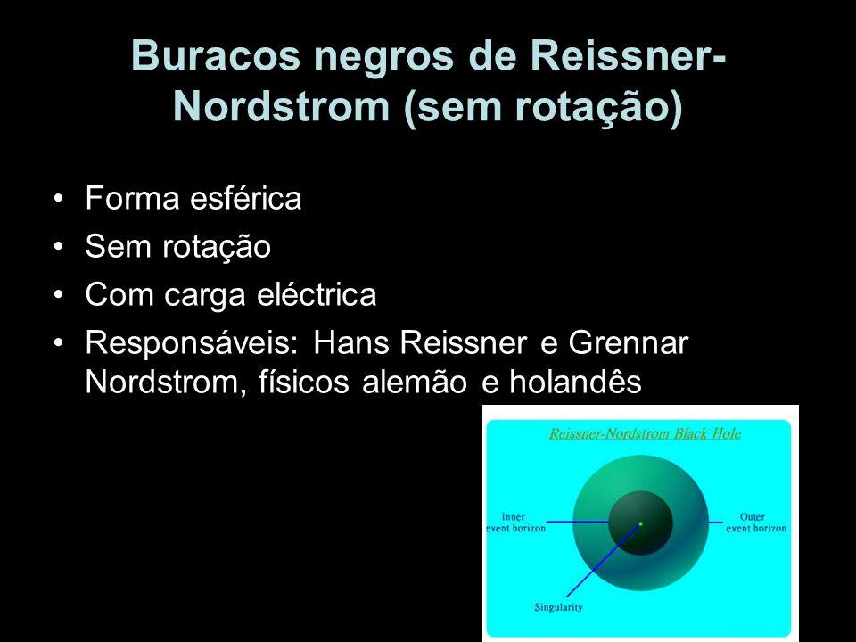 Buracos negros de Reissner-Nordstrom (sem rotação)