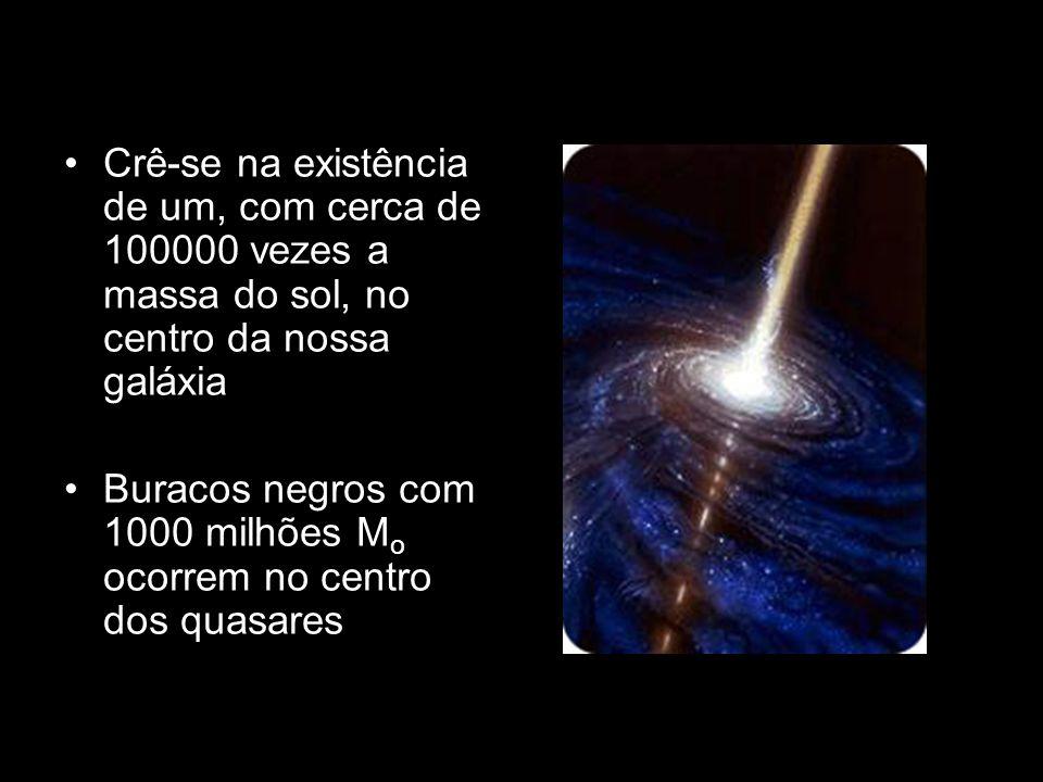 Buracos negros com 1000 milhões Mo ocorrem no centro dos quasares