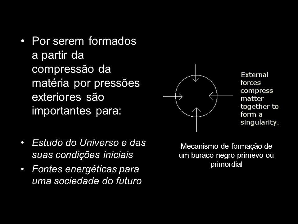 Mecanismo de formação de um buraco negro primevo ou primordial