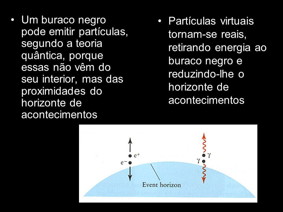 Um buraco negro pode emitir partículas, segundo a teoria quântica, porque essas não vêm do seu interior, mas das proximidades do horizonte de acontecimentos