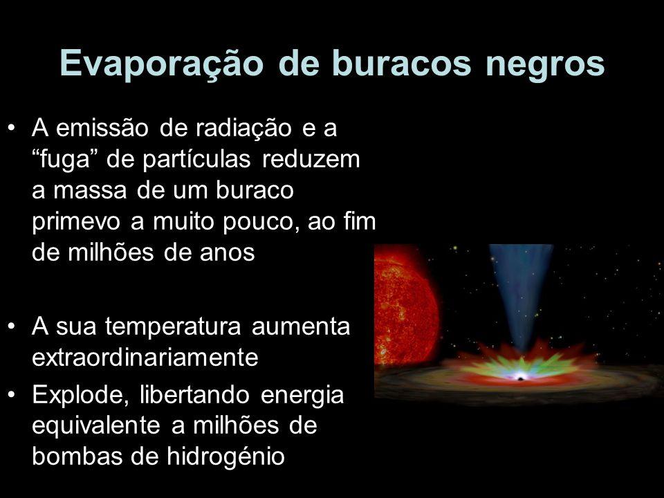Evaporação de buracos negros