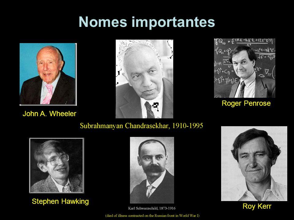 Nomes importantes Roger Penrose John A. Wheeler Stephen Hawking
