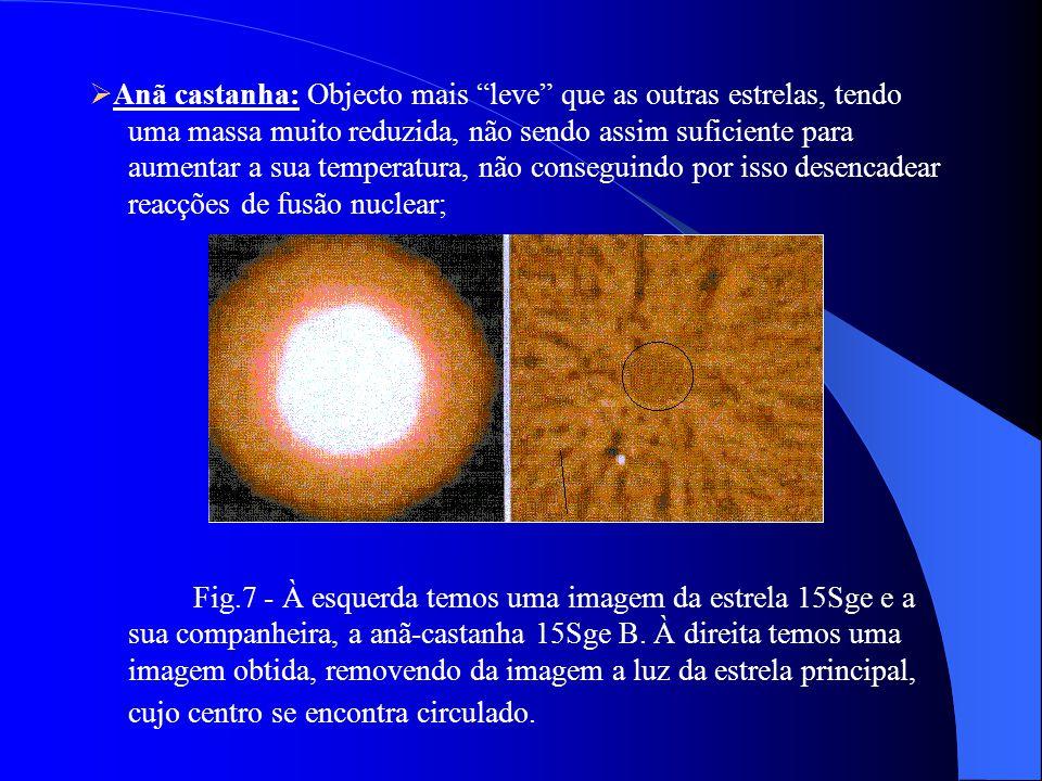 Anã castanha: Objecto mais leve que as outras estrelas, tendo uma massa muito reduzida, não sendo assim suficiente para aumentar a sua temperatura, não conseguindo por isso desencadear reacções de fusão nuclear;